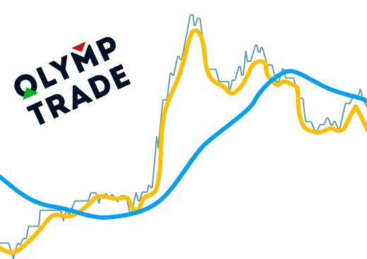 Cara Bermain Olymp Trade — Keuntungan Anda bergantung sepenuhnya dalam jumlah investasi yg Anda pilih